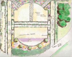 Landscape-drawings